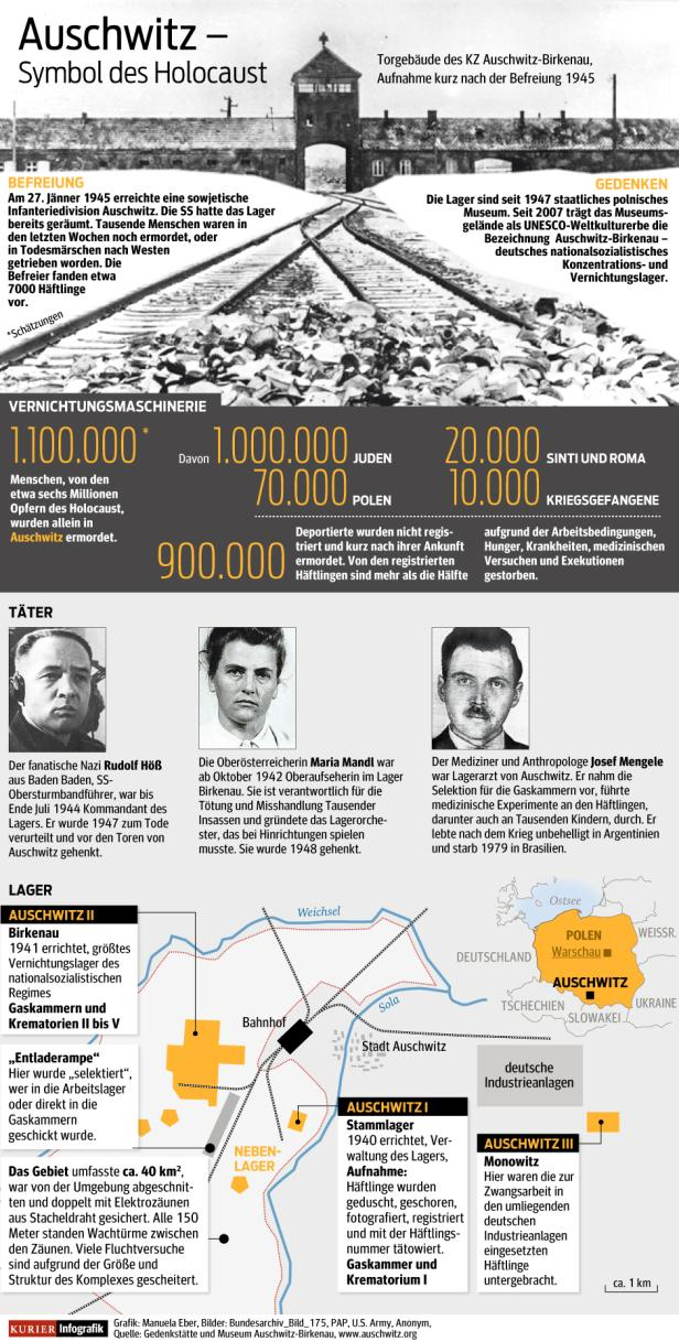 Auschwitz_online.jpg