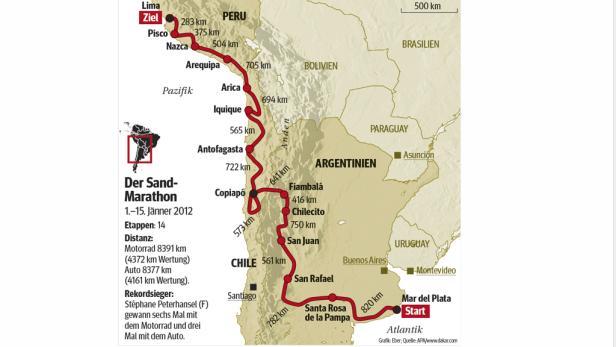 Die Streckenführung der Dakar 2012