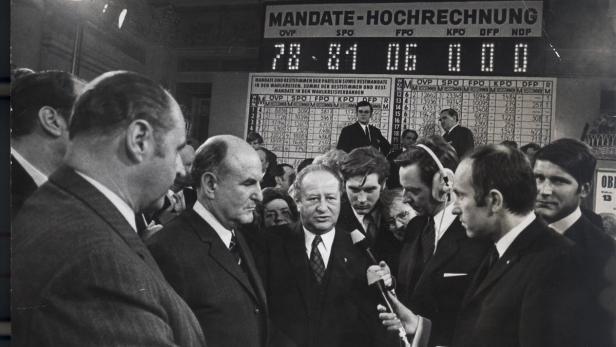 Kanzler Klaus (ÖVP) entließ den ORF in die Freiheit. Kreisky (SPÖ) siegte 1970 aus anderen Gründen