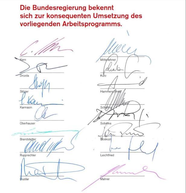 Bundesregierung, Unterschriften Kern, Mitterlehner…