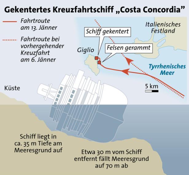 Die Lage der Costa Concordia.