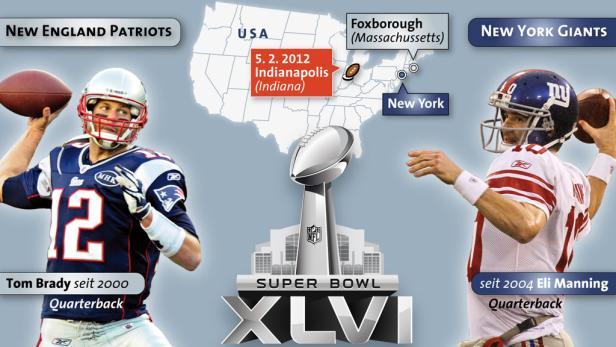 APAVergleich der beiden Teams (Siege etc.), Karte USA mit Orten der Teams und Austragungsort, Fotos der Quarterbacks, Logo Superbowl     Grafik 0150-12-Football.ai, Format 134 x 110 mm