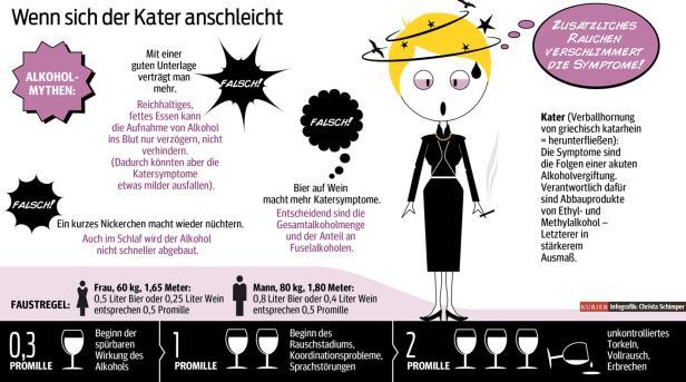 Alkohol_Kater