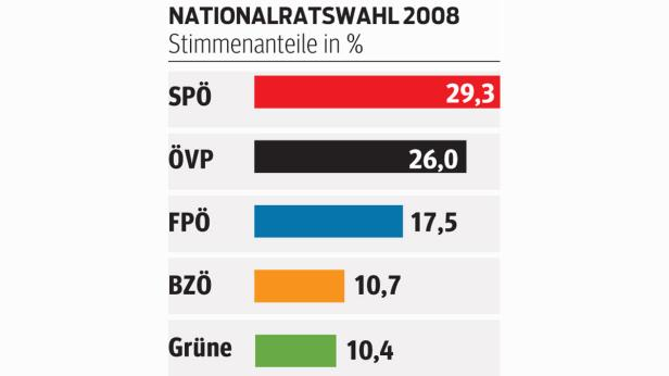grafik_nationalratswahl.jpg