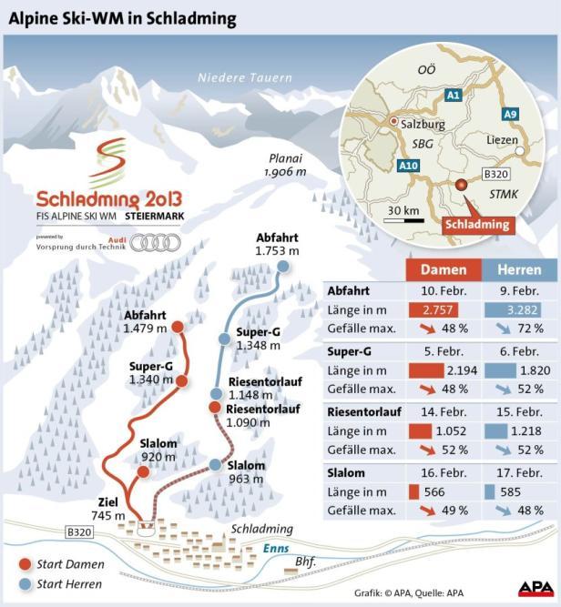 Alpine Ski-WM in Schladming