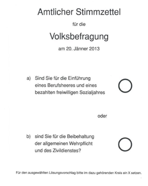 Amtlicher Stimmzettel, den jeder selbst ausfüllen muss