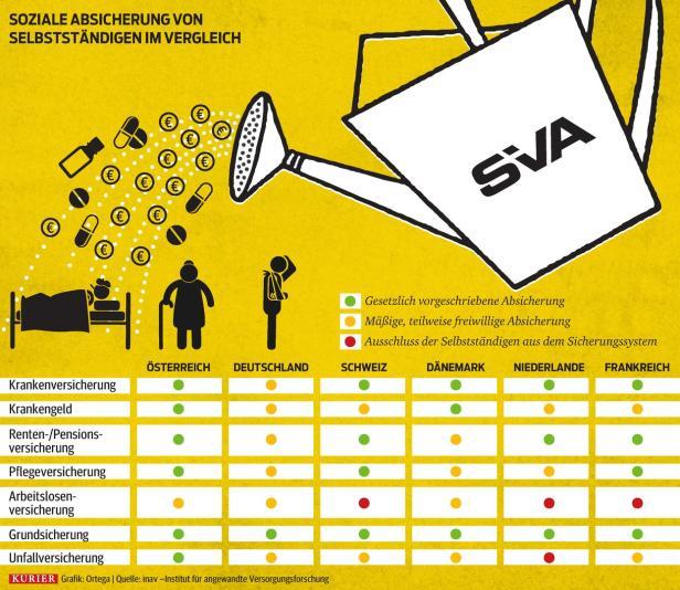 stv. SVA-Obmann Alexander Herzog
