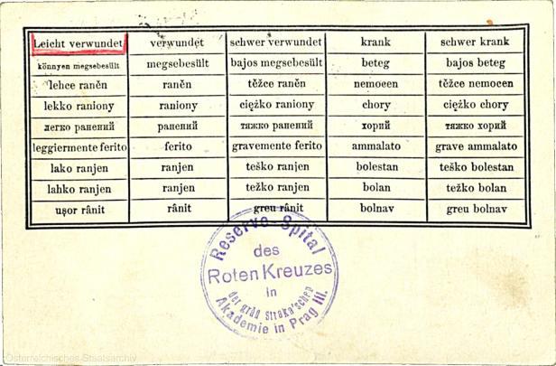 Spickzettel für Mitarbeiter vom Roten Kreuz