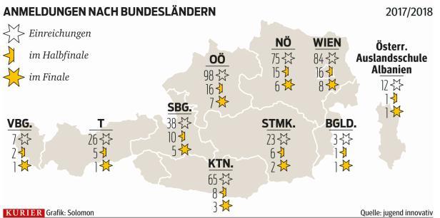 grafik_anmeldungen-regional.jpg
