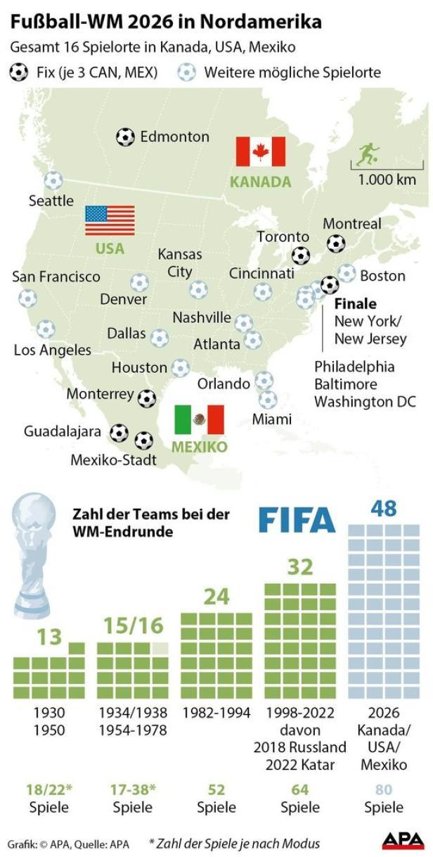 Fußball-WM 2026 in Nordamerika