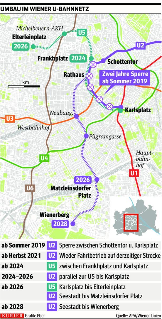 Wl 2018 Spatenstich Für Linienkreuz U2u5 Wien Wiener Linien