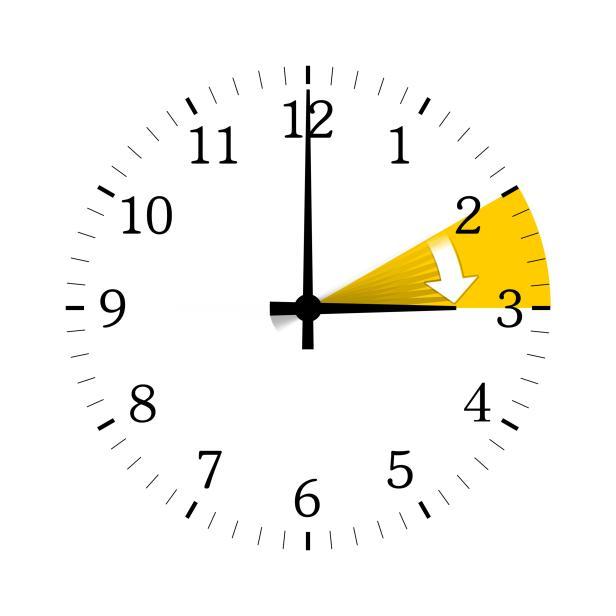 Uhren Vorstellen