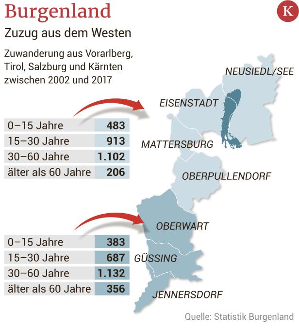 Partnersuche in Oberwart - Kontaktanzeigen - 50plus-Treff