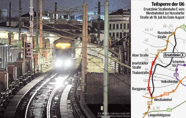 Düstere Aussichten: Von 18. Juli bis Ende August wird auf der Strecke zwischen Alser Straße und Westbahnhof keine U6 mehr fahren
