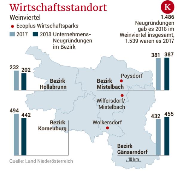 Christliche singles in enns Online partnersuche wilfersdorf