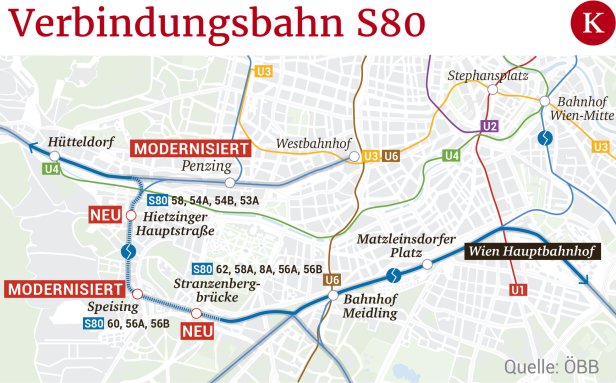 Partnersuche bezirk hietzing Guntramsdorf single mann