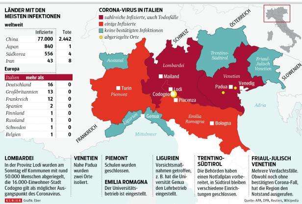 Corona Lage Italien