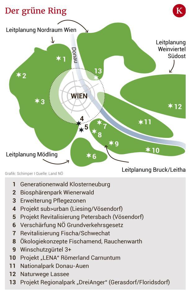 Gruner Ring Um Wien Das Gesicht Unserer Heimat Erhalten Kurier At
