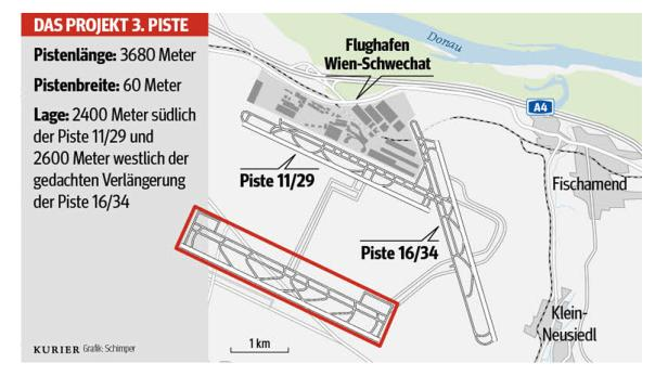 Knapp 100 Menschen demonstrierten in Schwechat.