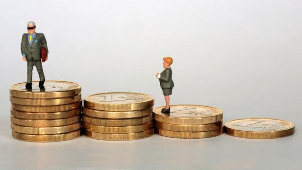 Kindergartenbeitrag Welches Einkommen Zählt