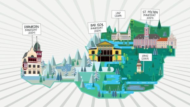 Partnersuche und Freundschaften in Bad Ischl - 50plus-Treff