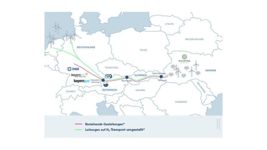 """Kurier: H2EU+Store"""" – Grüner Wasserstoff für Europa."""