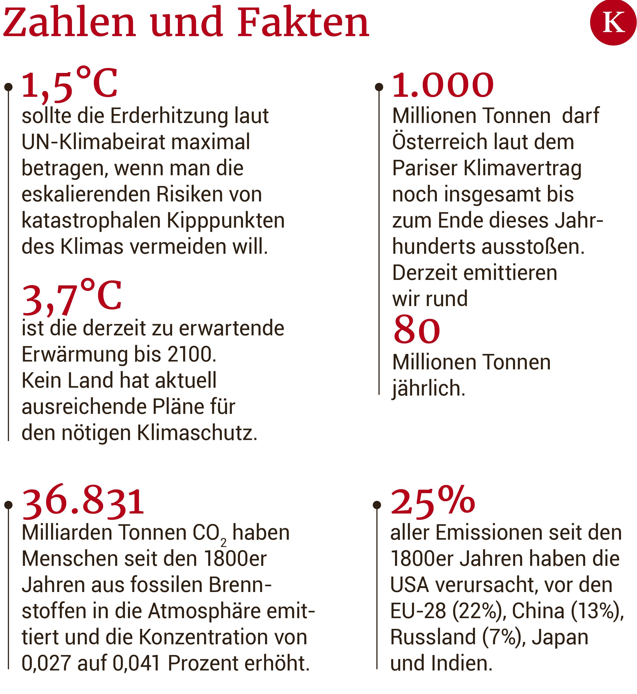 Eine heiße Woche: Auftakt zum globalen Klimastreik