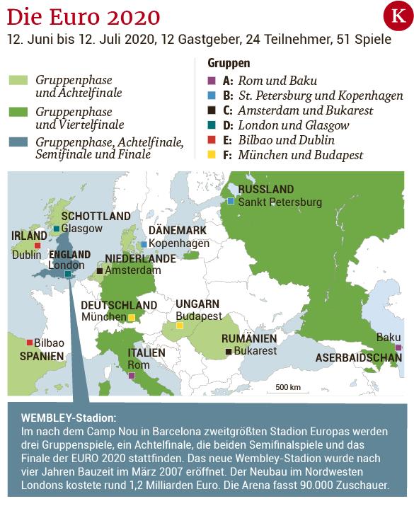 EM-Farce: Österreichs Gegner könnten erst am 1. April feststehen